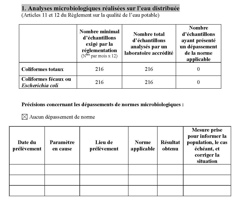 Bilan annuel des analyses d'eau potable - 2016_Page_2