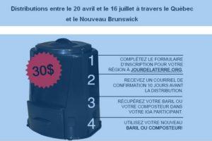 La distribution de barils et de composteurs ville de - Recuperateurs d eau de pluie ...